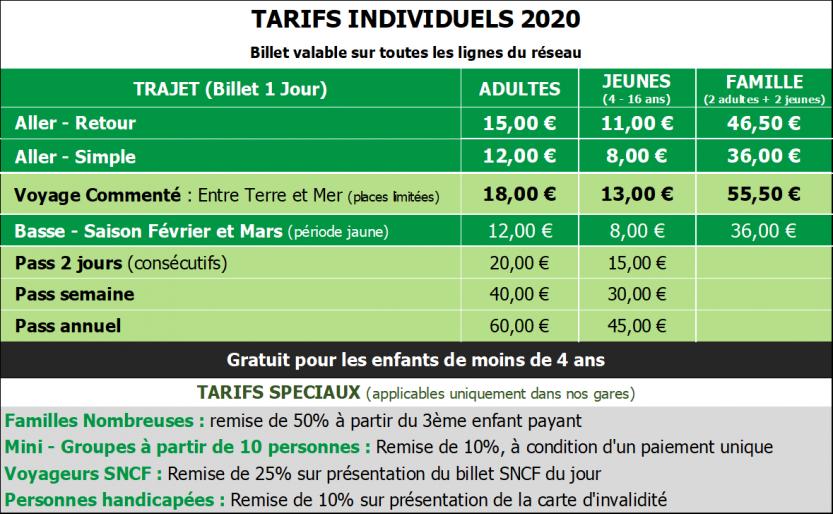 tarif2020 somme